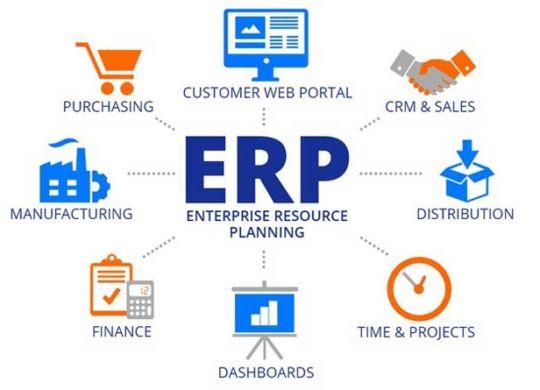 ERP implementatie mislukt IT project